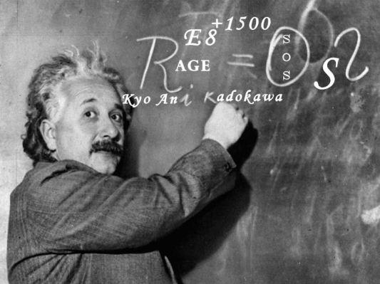 Kadokawa's WIN equation